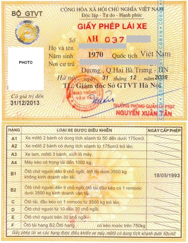 Driving License in Vietnam